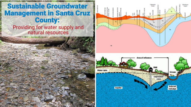 Sustainable-Groundwater-Management-in-Santa-Cruz-County-1024x576.png