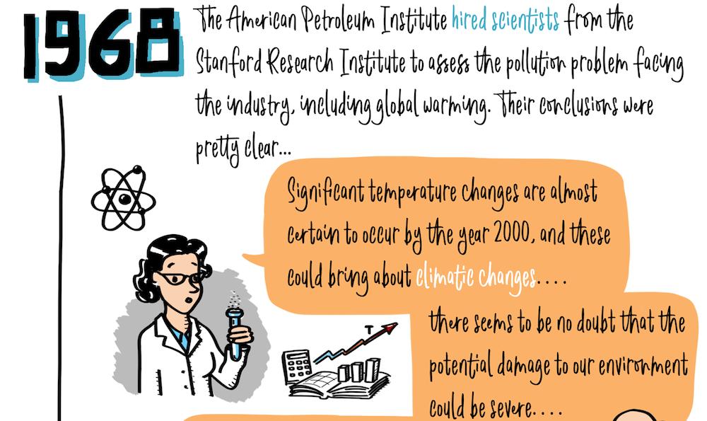 Petroleum-Climate-Change-Comic_credit-franta-magnin_sustainability-illustrated_crop_0