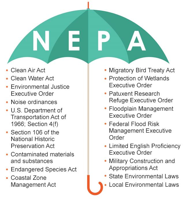 US_29_NEPA_Umbrella_2017_5_9